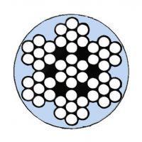 PVC Kaplı Çelik Halat